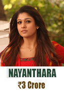 Actress Salary Images